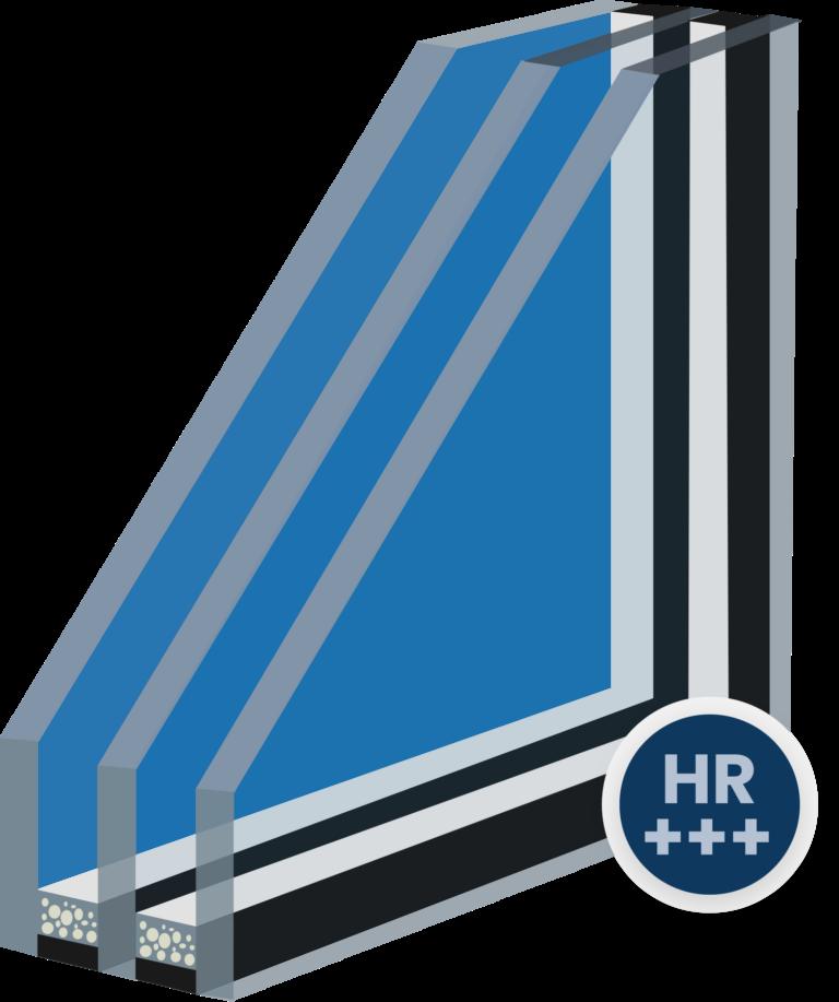 TripleGlas-HR++